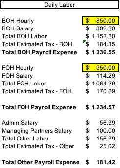 Restuarant-Daily-Labor-Excel-Report-Screenshot-Sample Sample Expense Report In Excel on